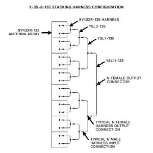 Y-SS-8-135 Staking Harness Configuration