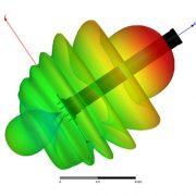 2.4 GHz Radiation Overlay